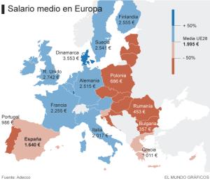 salario-europa-660